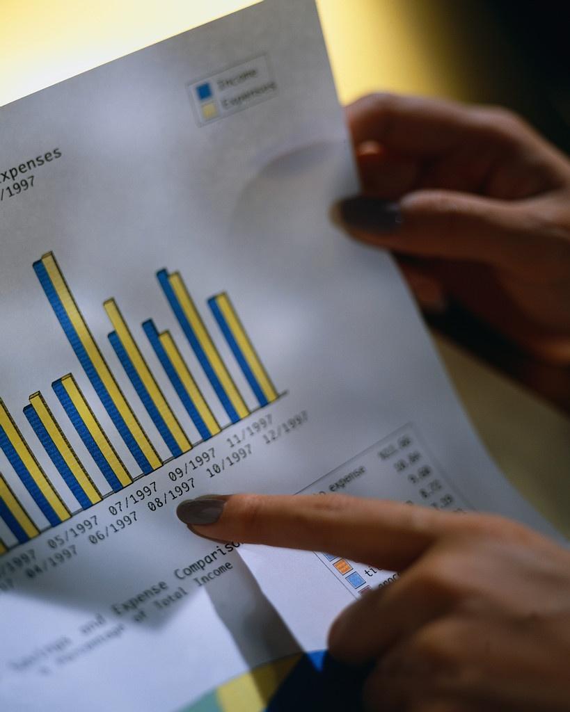 Conosci i tuoi clienti? - Grafico analisi